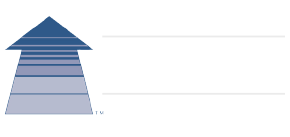 Suppression Systems Staff
